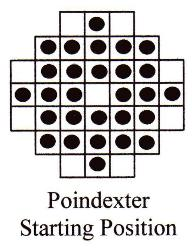 Poindexter Starting Position