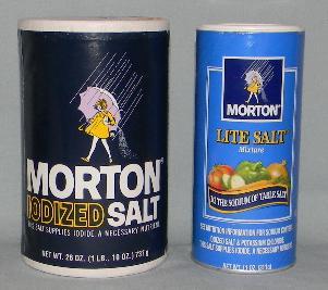 Pure Salt, Iodized Salt, and Sea Salt by Robert Wayne Atkins, P.E ...